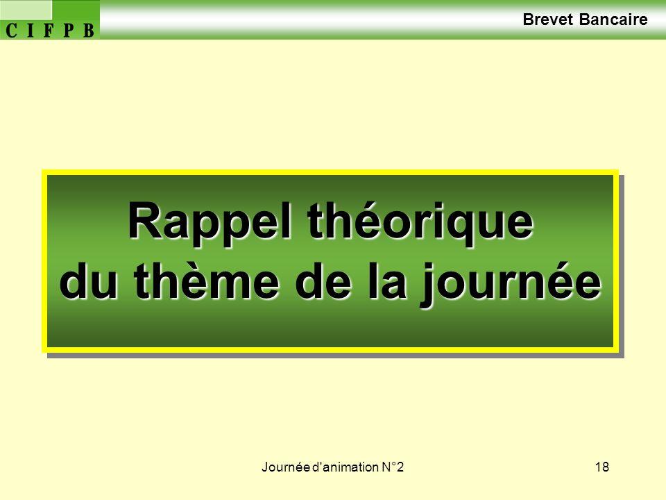 Journée d'animation N°218 Brevet Bancaire Rappel théorique du thème de la journée Rappel théorique du thème de la journée
