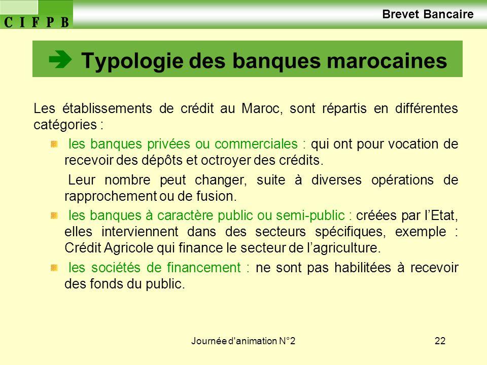 Journée d animation N°222 Typologie des banques marocaines Les établissements de crédit au Maroc, sont répartis en différentes catégories : les banques privées ou commerciales : qui ont pour vocation de recevoir des dépôts et octroyer des crédits.