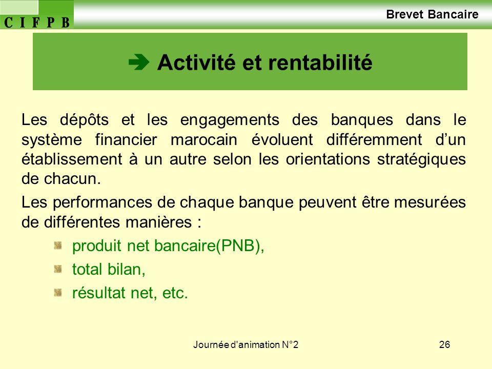 Journée d'animation N°226 Activité et rentabilité Les dépôts et les engagements des banques dans le système financier marocain évoluent différemment d