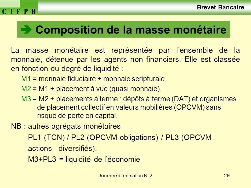 Journée d animation N°229 Composition de la masse monétaire La masse monétaire est représentée par lensemble de la monnaie, détenue par les agents non financiers.