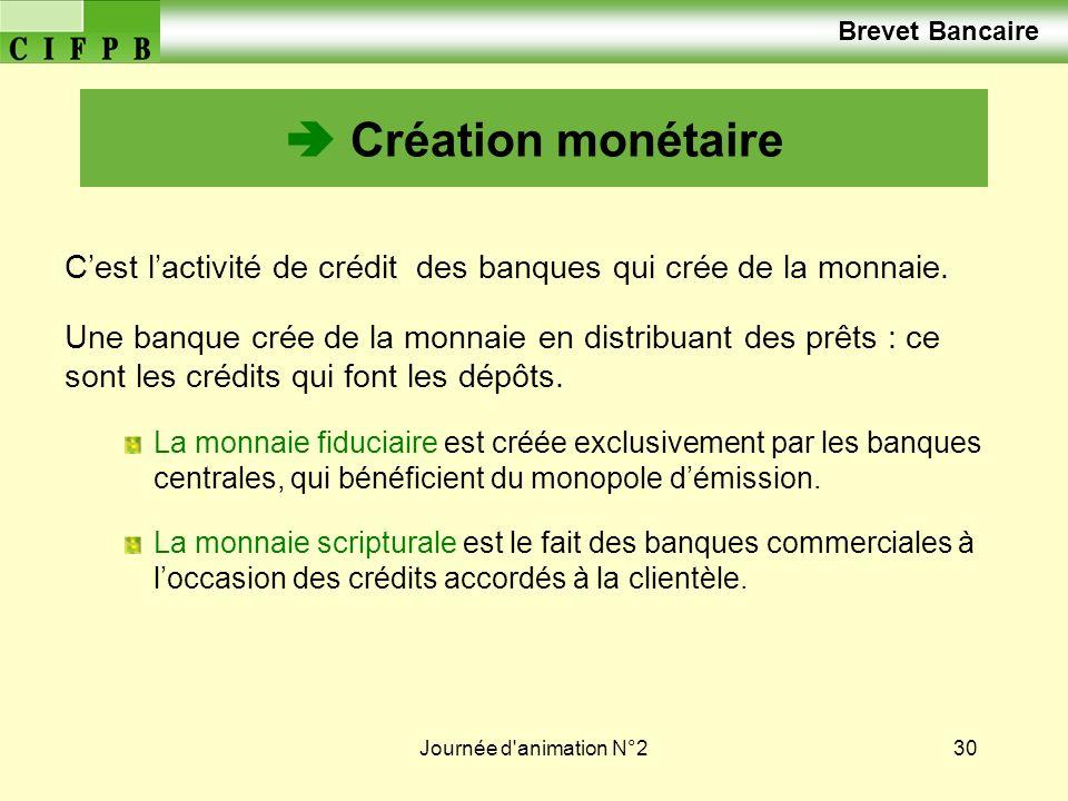 Journée d'animation N°230 Création monétaire Cest lactivité de crédit des banques qui crée de la monnaie. Une banque crée de la monnaie en distribuant
