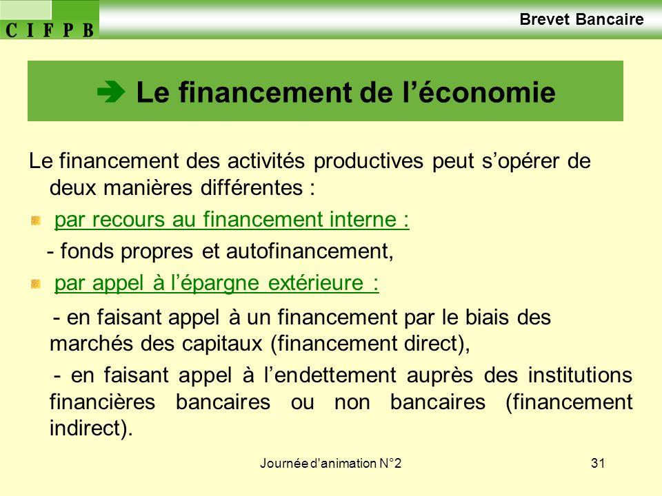 Journée d'animation N°231 Le financement de léconomie Le financement des activités productives peut sopérer de deux manières différentes : par recours