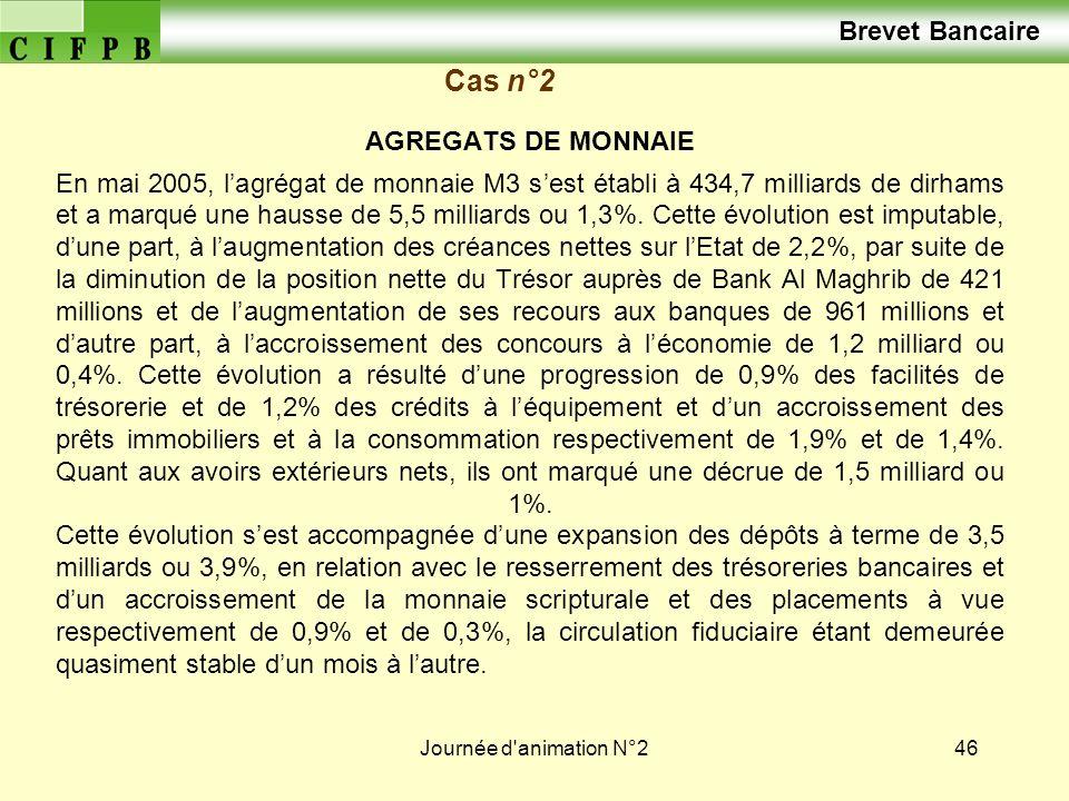 Journée d animation N°246 Cas n°2 AGREGATS DE MONNAIE En mai 2005, lagrégat de monnaie M3 sest établi à 434,7 milliards de dirhams et a marqué une hausse de 5,5 milliards ou 1,3%.
