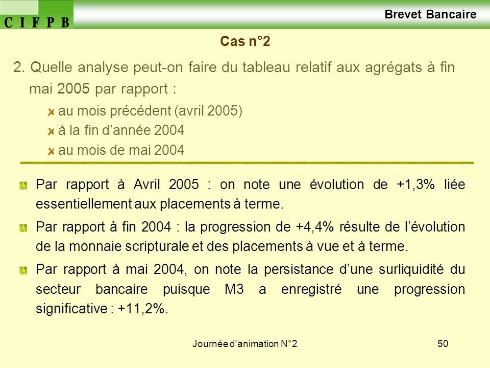 Journée d'animation N°250 Brevet Bancaire Cas n°2 2. Quelle analyse peut-on faire du tableau relatif aux agrégats à fin mai 2005 par rapport : au mois