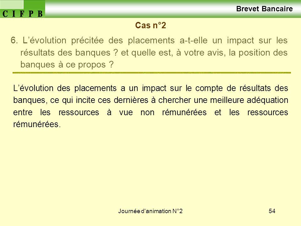 Journée d'animation N°254 Brevet Bancaire Cas n°2 6. Lévolution précitée des placements a-t-elle un impact sur les résultats des banques ? et quelle e
