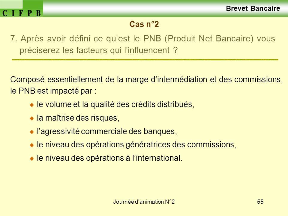Journée d'animation N°255 Brevet Bancaire Cas n°2 7. Après avoir défini ce quest le PNB (Produit Net Bancaire) vous préciserez les facteurs qui linflu