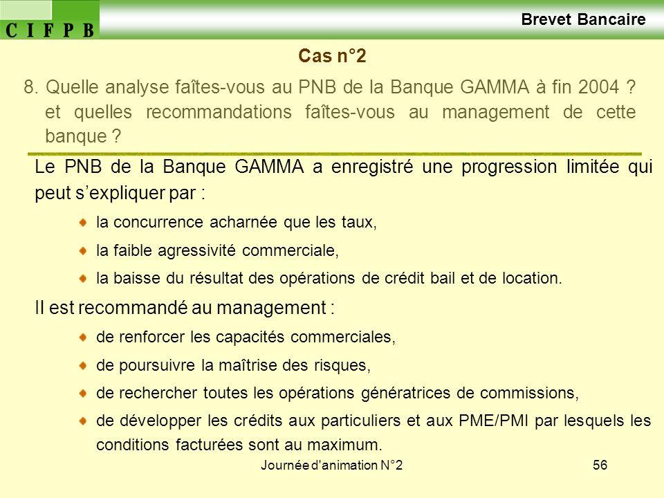 Journée d'animation N°256 Brevet Bancaire Cas n°2 8. Quelle analyse faîtes-vous au PNB de la Banque GAMMA à fin 2004 ? et quelles recommandations faît
