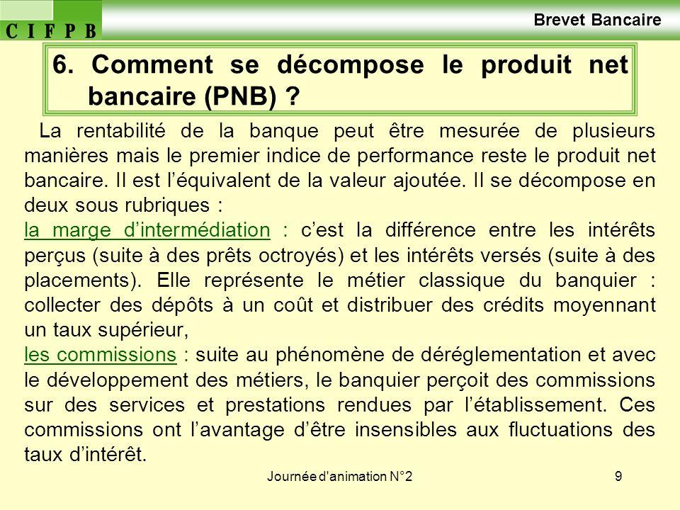 Journée d'animation N°29 6. Comment se décompose le produit net bancaire (PNB) ? La rentabilité de la banque peut être mesurée de plusieurs manières m