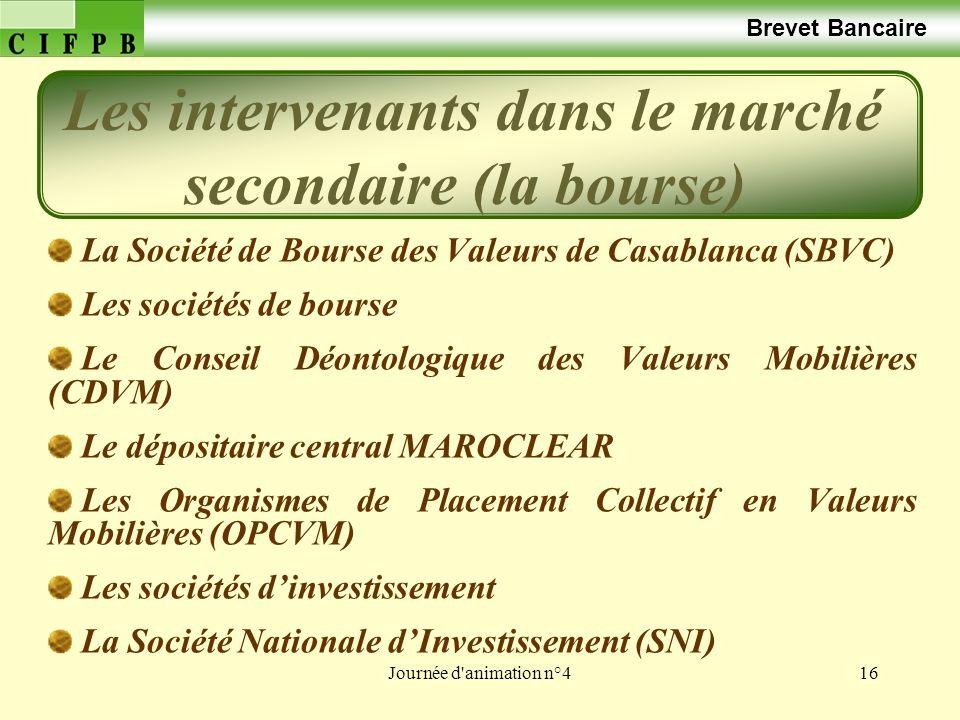 Journée d'animation n°416 Brevet Bancaire La Société de Bourse des Valeurs de Casablanca (SBVC) Les sociétés de bourse Le Conseil Déontologique des Va