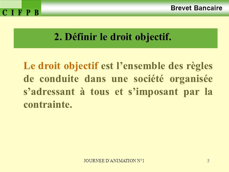 JOURNEE D ANIMATION N°116 Les sources de droit Les personnes de droit Lapplication de la loi Brevet Bancaire Les trois thèmes de la journée