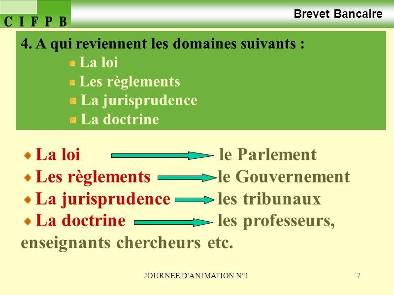 JOURNEE D ANIMATION N°118 Brevet Bancaire 1. LES SOURCES DE DROIT