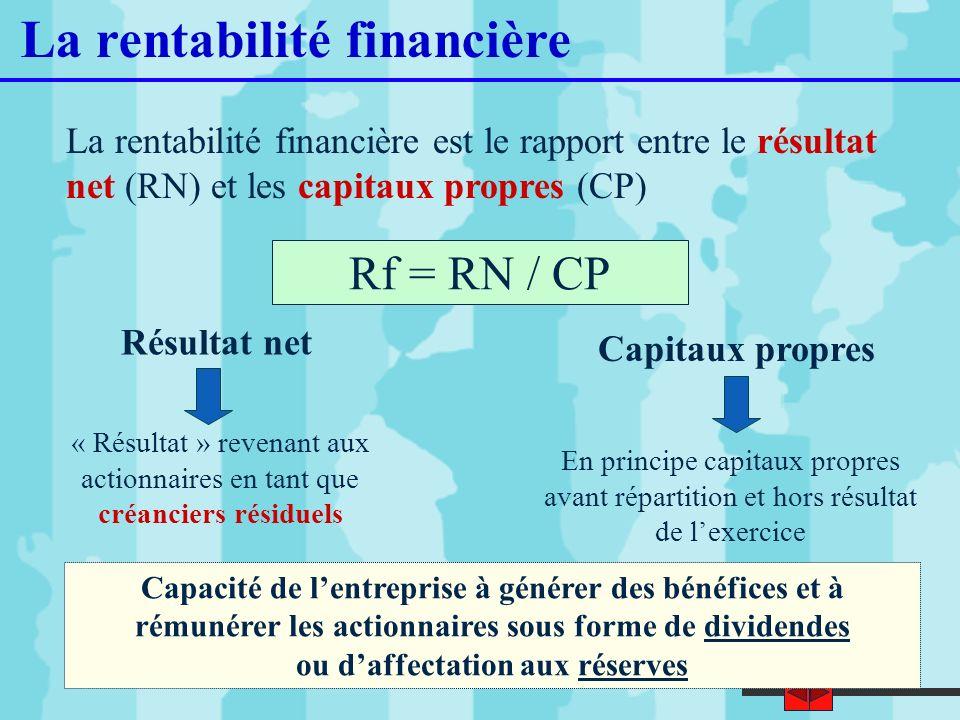 13 La rentabilité financière La rentabilité financière est le rapport entre le résultat net (RN) et les capitaux propres (CP) Capitaux propres Résulta