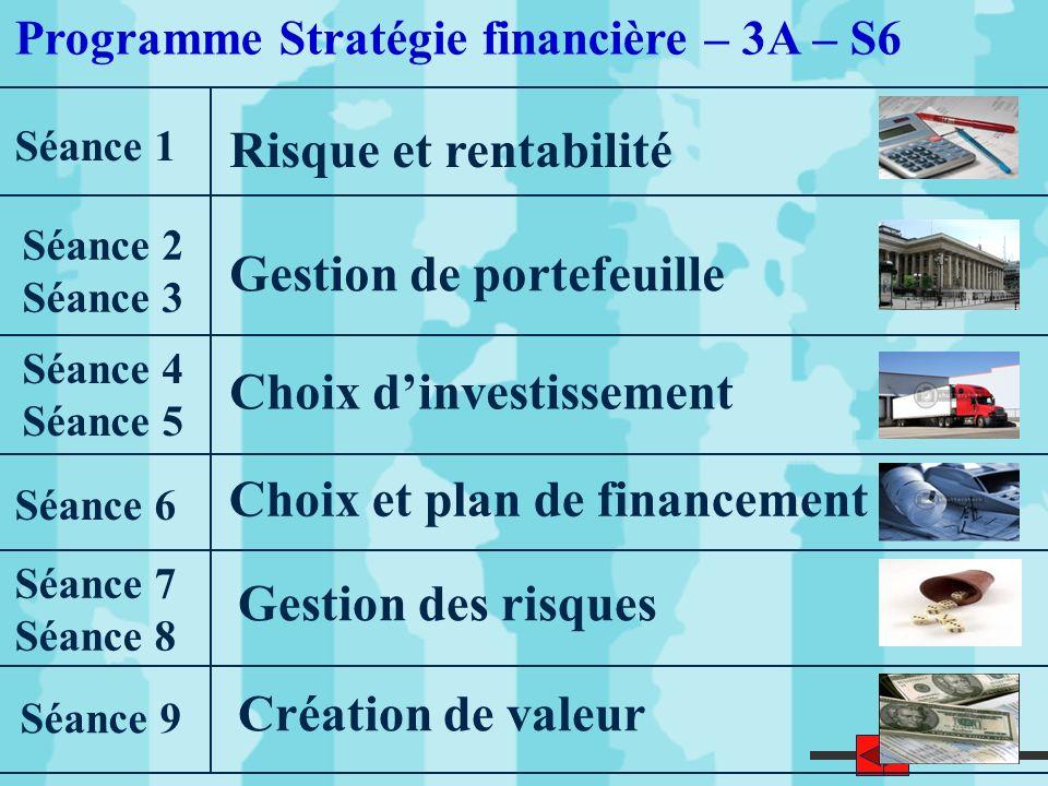 2 Programme Stratégie financière – 3A – S6 Risque et rentabilité Gestion de portefeuille Choix dinvestissement Choix et plan de financement Gestion de
