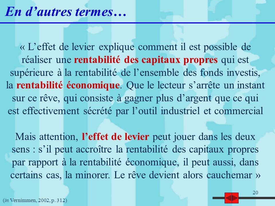 20 « Leffet de levier explique comment il est possible de réaliser une rentabilité des capitaux propres qui est supérieure à la rentabilité de lensemb