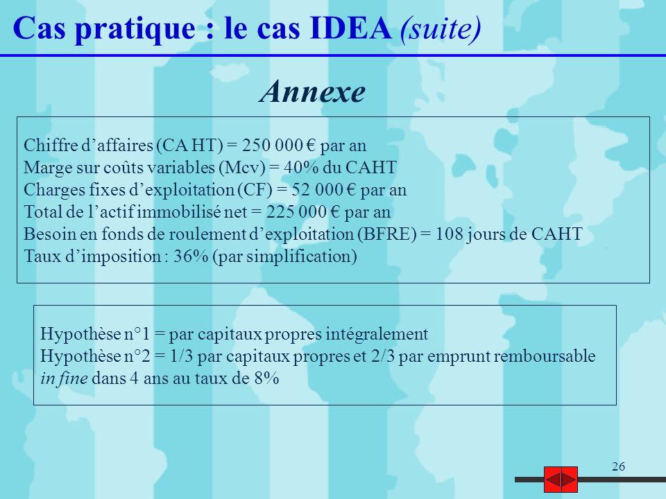 26 Cas pratique : le cas IDEA (suite) Chiffre daffaires (CA HT) = 250 000 par an Marge sur coûts variables (Mcv) = 40% du CAHT Charges fixes dexploita