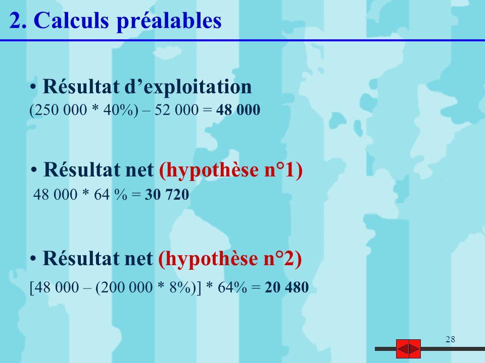 28 (250 000 * 40%) – 52 000 = 48 000 48 000 * 64 % = 30 720 [48 000 – (200 000 * 8%)] * 64% = 20 480 2. Calculs préalables Résultat dexploitation Résu
