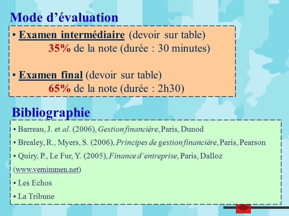 3 Mode dévaluation Examen intermédiaire (devoir sur table) 35% de la note (durée : 30 minutes) Examen final (devoir sur table) 65% de la note (durée :