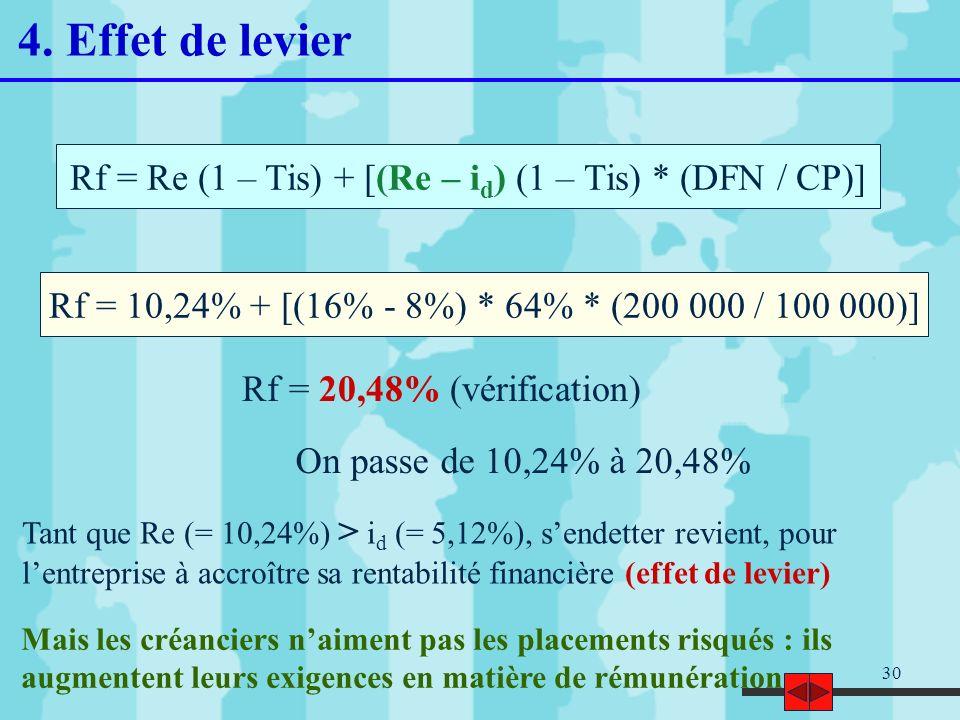 30 Rf = Re (1 – Tis) + [(Re – i d ) (1 – Tis) * (DFN / CP)] Rf = 10,24% + [(16% - 8%) * 64% * (200 000 / 100 000)] Rf = 20,48% (vérification) On passe