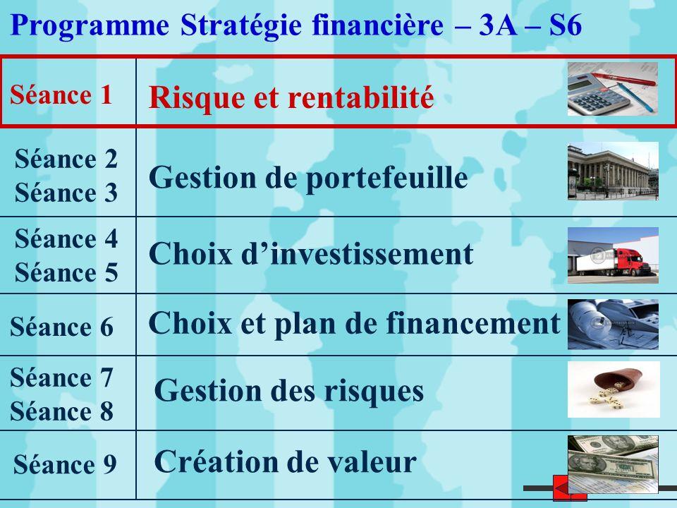 4 Programme Stratégie financière – 3A – S6 Risque et rentabilité Gestion de portefeuille Choix dinvestissement Choix et plan de financement Gestion de