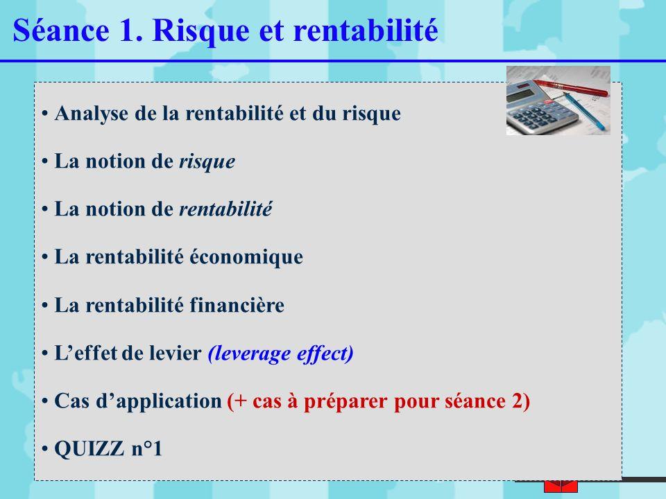 5 Analyse de la rentabilité et du risque La notion de risque La notion de rentabilité La rentabilité économique La rentabilité financière Leffet de le