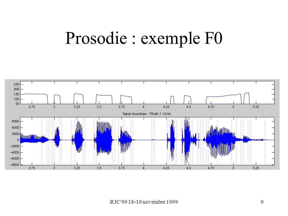 RJC 99 18-19 novembre 199910 Projet de Recherches Réalisation dun système dIAL complêt, comprenant : –un module de décodage acoustico-phonetique –un module de langage –un module prosodique recherche critères discriminants modélisation