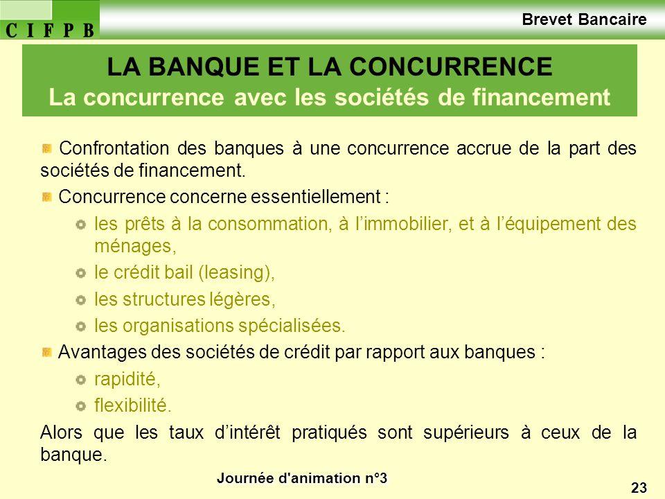 Journée d'animation n°3 23 LA BANQUE ET LA CONCURRENCE La concurrence avec les sociétés de financement Confrontation des banques à une concurrence acc