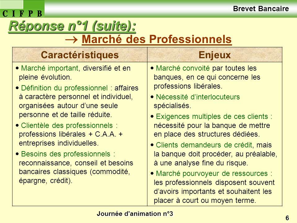 Journée d animation n°3 7 Marché de lEntreprise Réponse n°1 (suite) : CaractéristiquesEnjeux Marché « traditionnel » des banques.