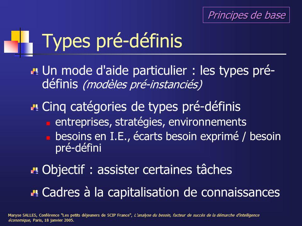 Maryse SALLES, Conférence