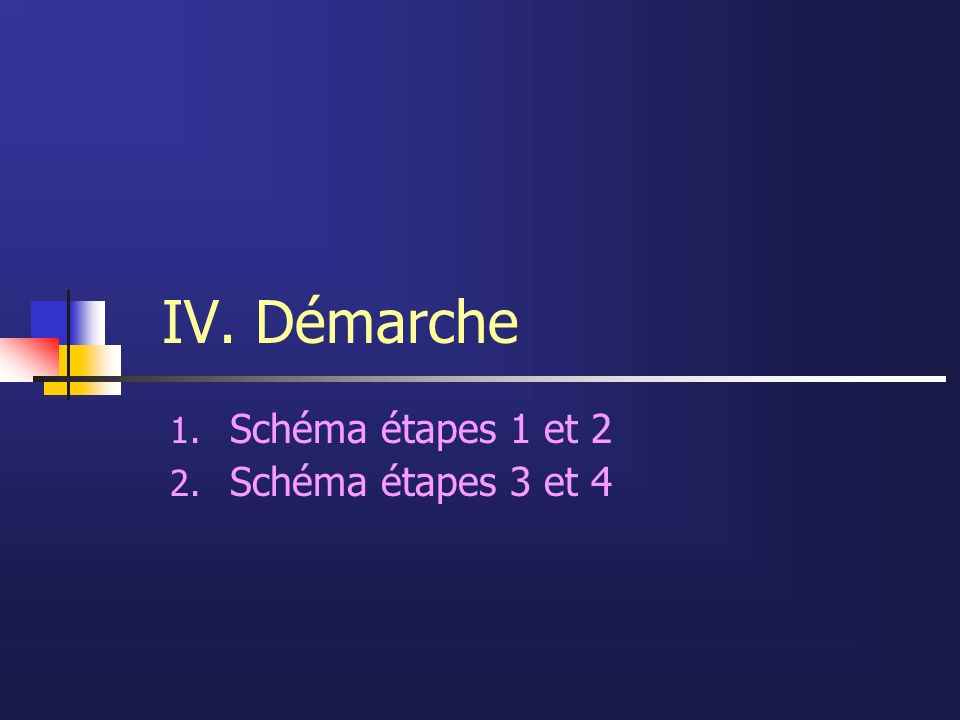 IV. Démarche 1. Schéma étapes 1 et 2 2. Schéma étapes 3 et 4
