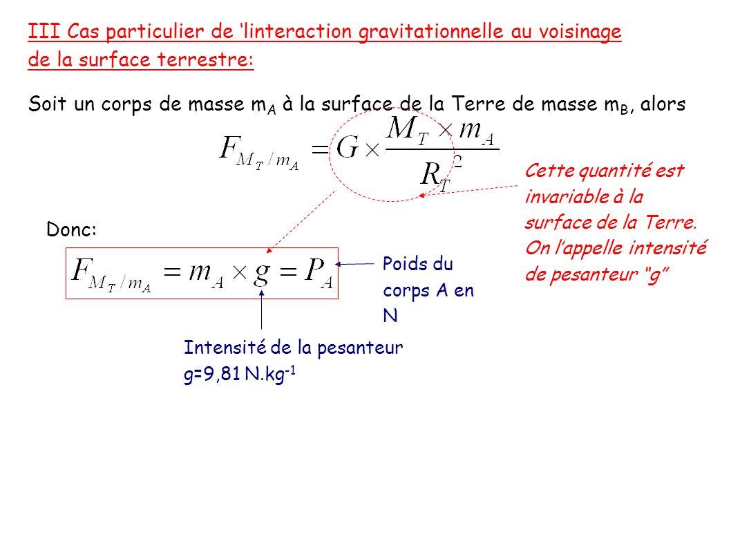 III Cas particulier de linteraction gravitationnelle au voisinage de la surface terrestre: Soit un corps de masse m A à la surface de la Terre de masse m B, alors Poids du corps A en N Cette quantité est invariable à la surface de la Terre.