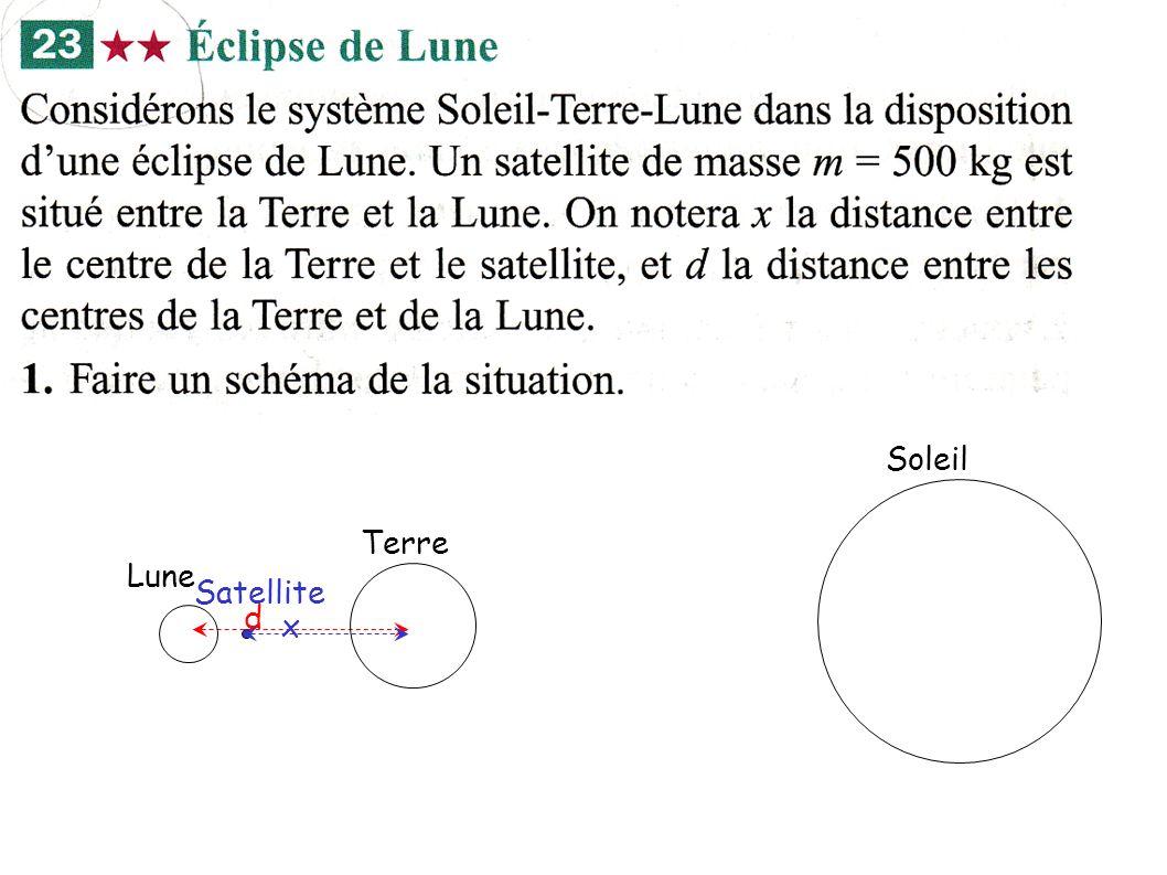 d Lune Terre Soleil Satellite x