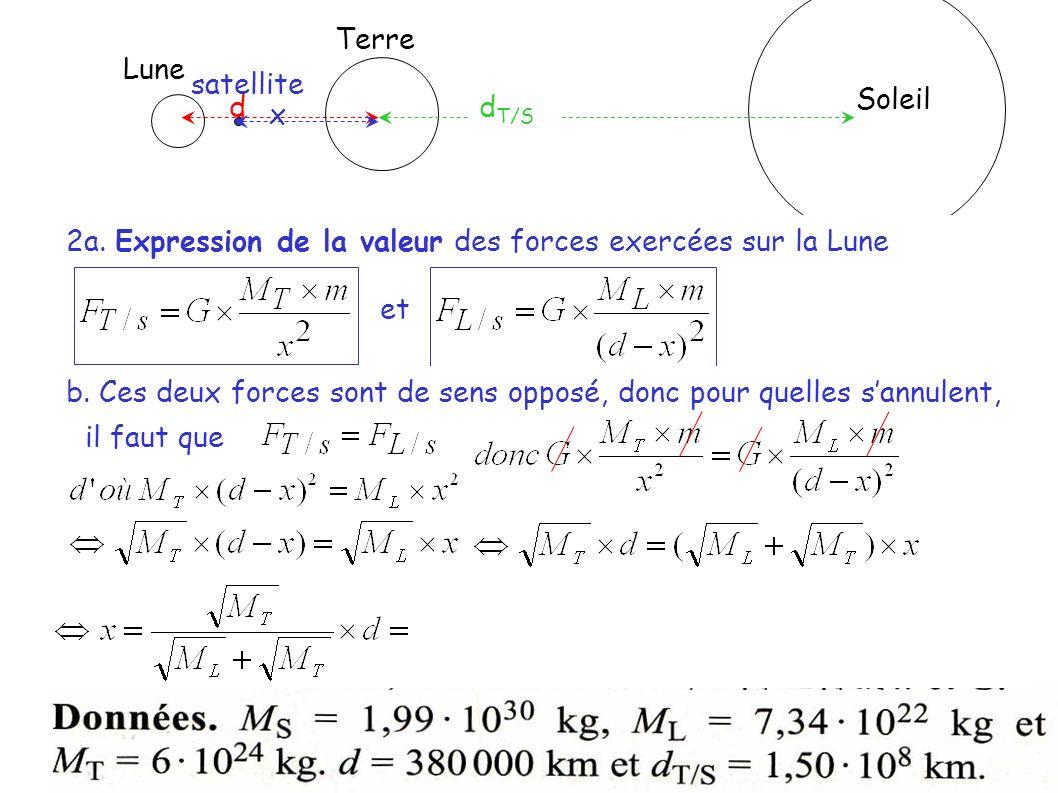 d Lune Terre Soleil satellite x 2a.Expression de la valeur des forces exercées sur la Lune et b.