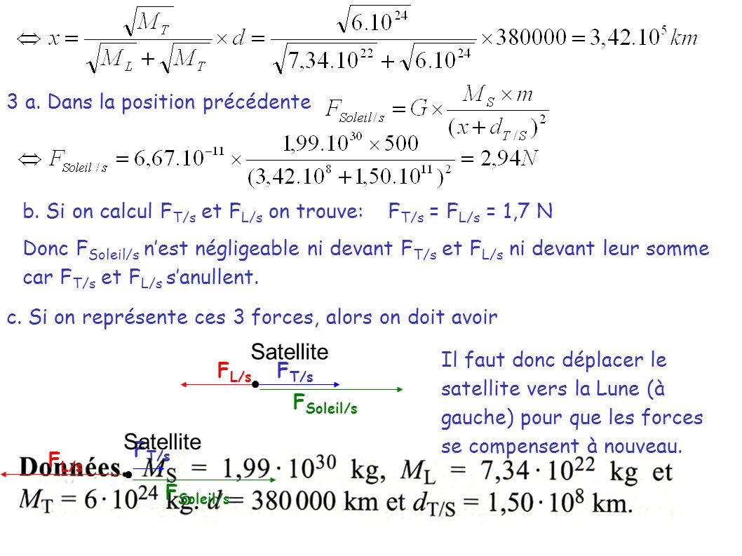 5 cm + qAqA - qBqB En choisissant comme échelle 1cm pour 0,5.10 -24 N on a