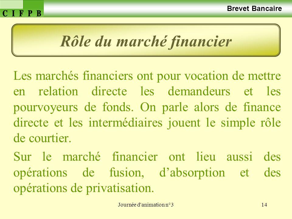 Journée d animation n°314 Brevet Bancaire Rôle du marché financier Les marchés financiers ont pour vocation de mettre en relation directe les demandeurs et les pourvoyeurs de fonds.