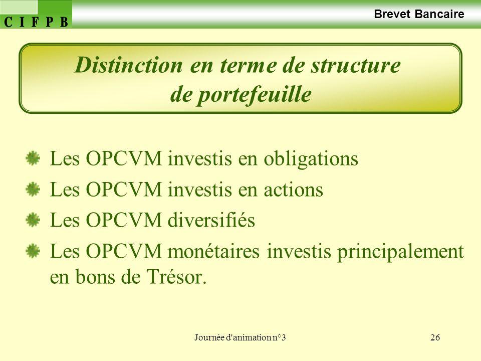 Journée d animation n°326 Brevet Bancaire Distinction en terme de structure de portefeuille Les OPCVM investis en obligations Les OPCVM investis en actions Les OPCVM diversifiés Les OPCVM monétaires investis principalement en bons de Trésor.
