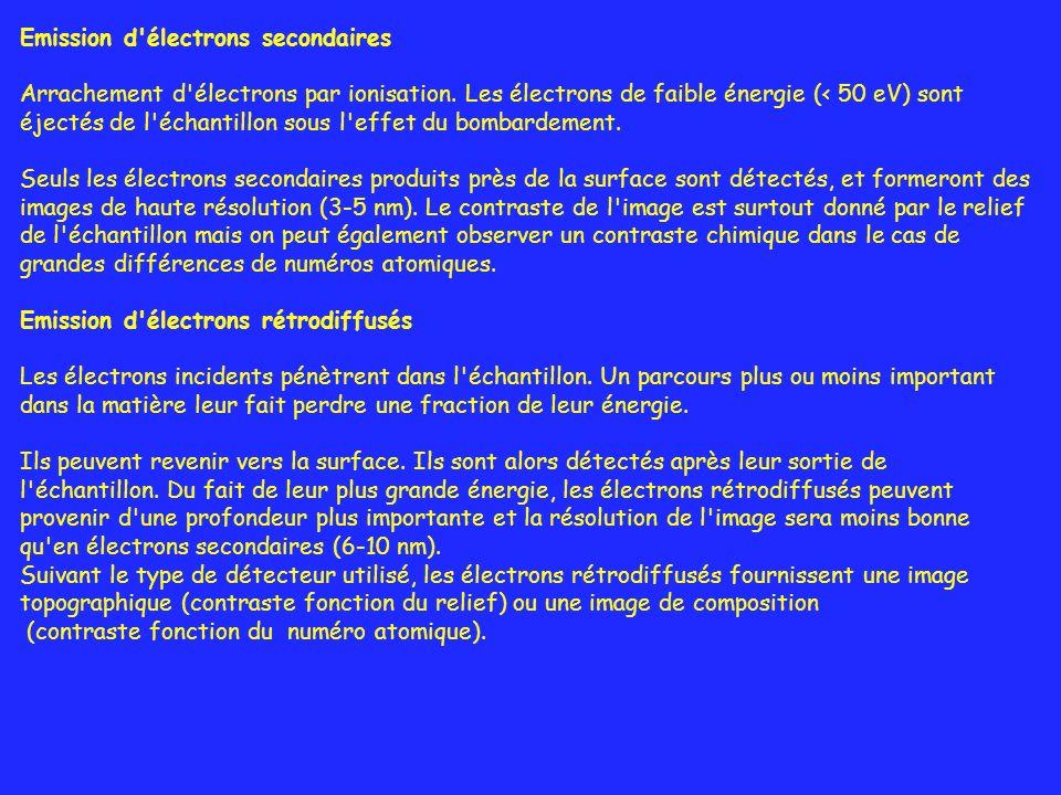 Emission d'électrons secondaires Arrachement d'électrons par ionisation. Les électrons de faible énergie (< 50 eV) sont éjectés de l'échantillon sous