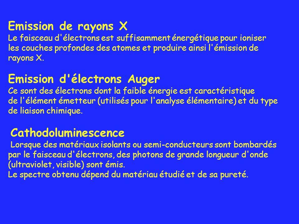 Emission de rayons X Le faisceau d'électrons est suffisamment énergétique pour ioniser les couches profondes des atomes et produire ainsi l'émission d