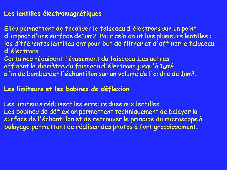 Les lentilles électromagnétiques Elles permettent de focaliser le faisceau d'électrons sur un point d'impact d'une surface de1µm2. Pour cela on utilis