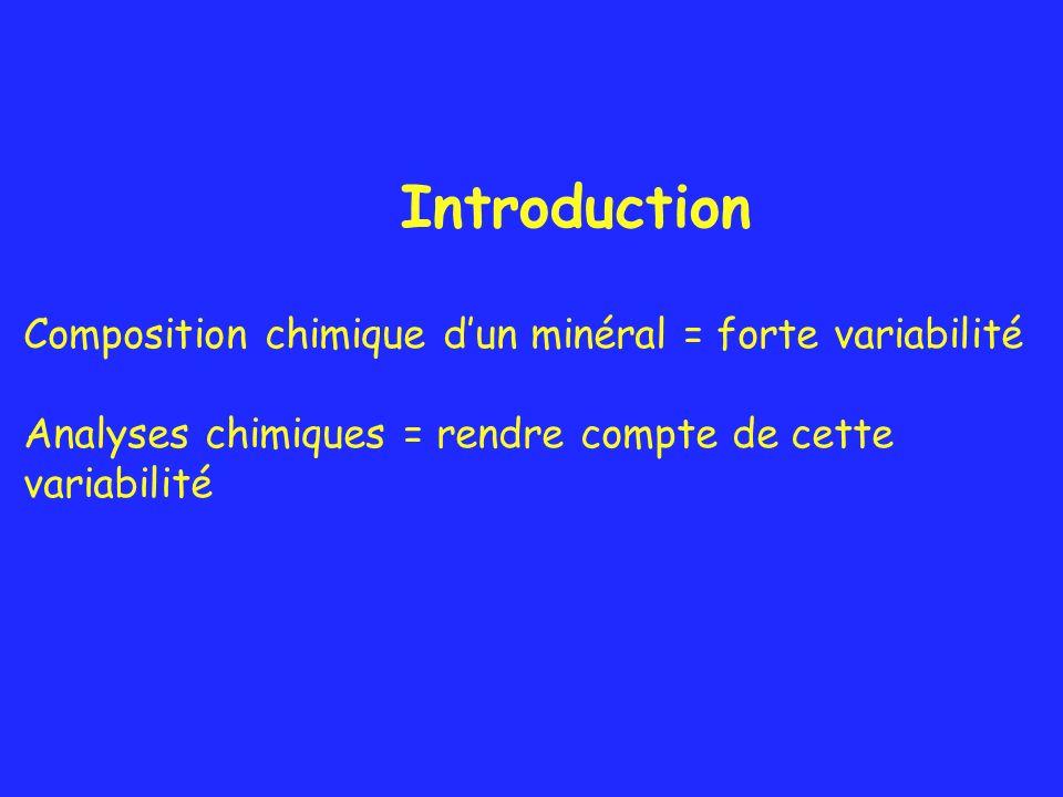 Composition chimique dun minéral = forte variabilité Analyses chimiques = rendre compte de cette variabilité Introduction