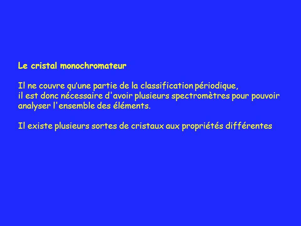 Le cristal monochromateur Il ne couvre quune partie de la classification périodique, il est donc nécessaire d'avoir plusieurs spectromètres pour pouvo