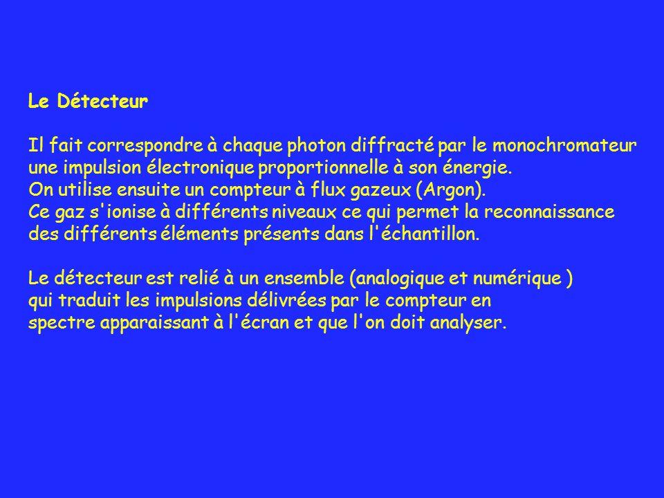 Le Détecteur Il fait correspondre à chaque photon diffracté par le monochromateur une impulsion électronique proportionnelle à son énergie. On utilise