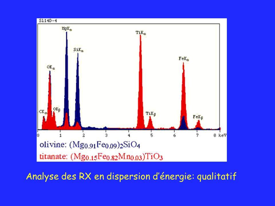 Analyse des RX en dispersion dénergie: qualitatif