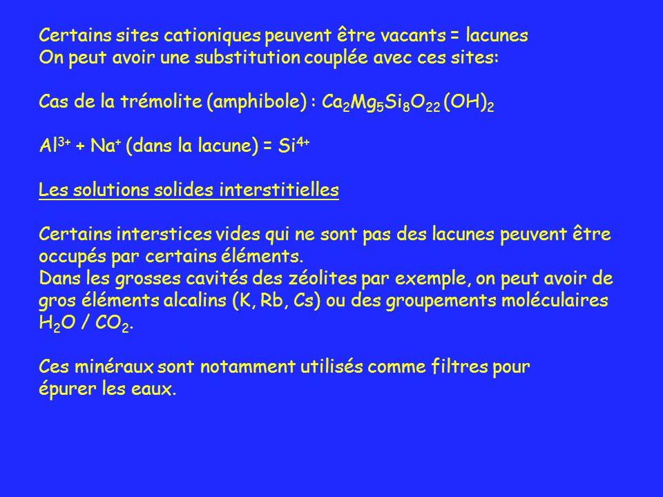 Certains sites cationiques peuvent être vacants = lacunes On peut avoir une substitution couplée avec ces sites: Cas de la trémolite (amphibole) : Ca