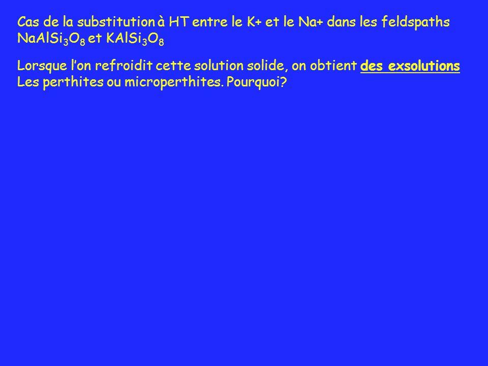 Cas de la substitution à HT entre le K+ et le Na+ dans les feldspaths NaAlSi 3 O 8 et KAlSi 3 O 8 Lorsque lon refroidit cette solution solide, on obti