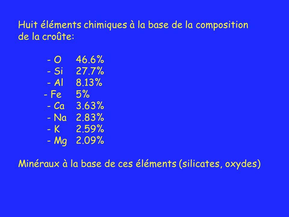 Huit éléments chimiques à la base de la composition de la croûte: - O 46.6% - Si 27.7% - Al 8.13% - Fe 5% - Ca 3.63% - Na 2.83% - K 2.59% - Mg 2.09% M