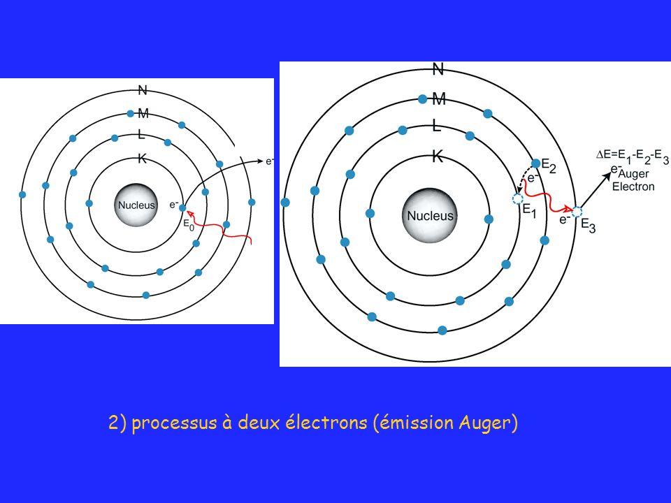 2) processus à deux électrons (émission Auger)