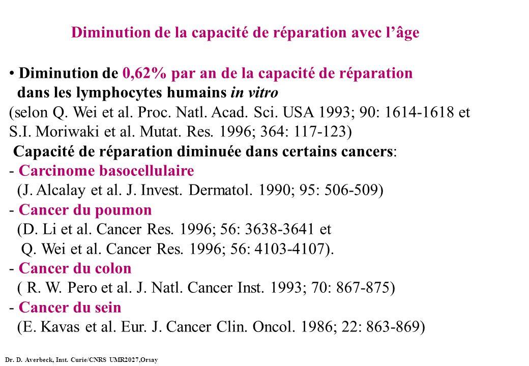 Diminution de la capacité de réparation avec lâge Diminution de 0,62% par an de la capacité de réparation dans les lymphocytes humains in vitro (selon
