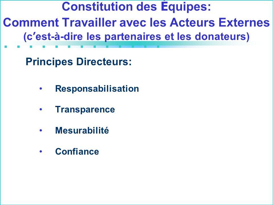 Constitution des É quipes: Comment Travailler avec les Acteurs Externes (c est-à-dire les partenaires et les donateurs) Principes Directeurs: Responsabilisation Transparence Mesurabilité Confiance