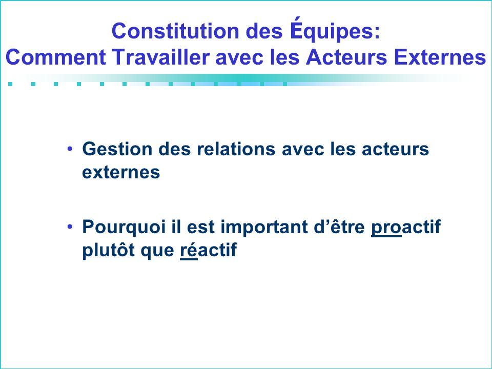 Constitution des É quipes: Comment Travailler avec les Acteurs Externes Gestion des relations avec les acteurs externes Pourquoi il est important dêtre proactif plutôt que réactif