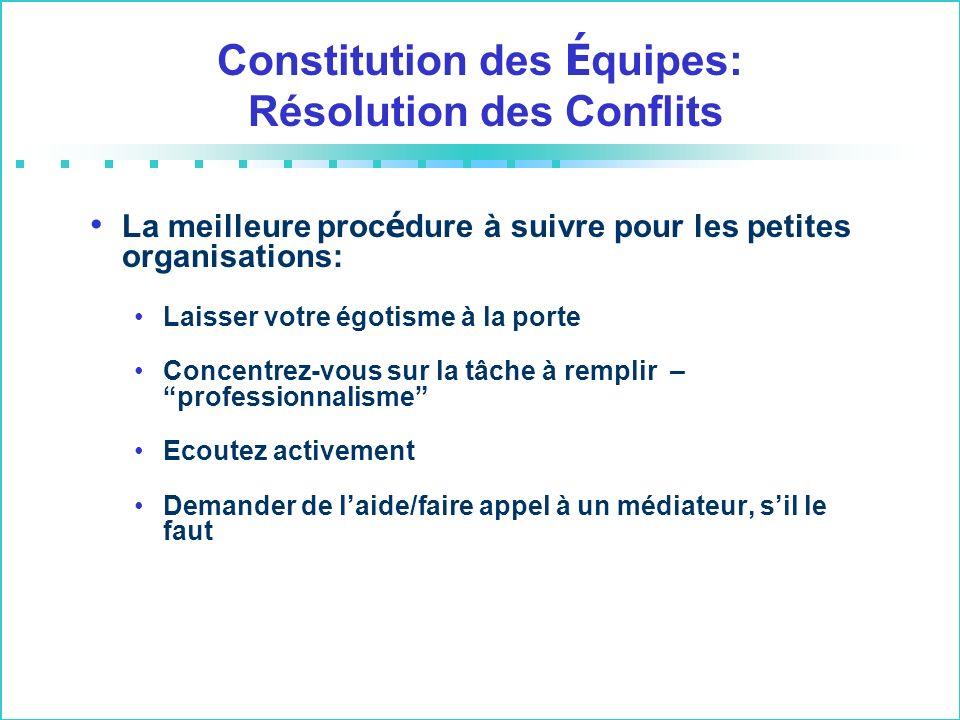 Constitution des É quipes: Résolution des Conflits La meilleure proc é dure à suivre pour les petites organisations: Laisser votre égotisme à la porte